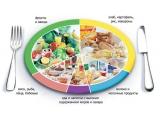 Гостиница Надеждино - иконка «питание» в Нурлате